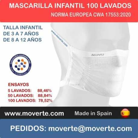 Nueva mascarilla IMBROS 135 lavados filtración 95%