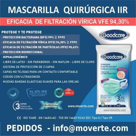 Nueva Mascarilla Quirúrgica RII bolsa de 10 unidades
