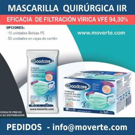 Nueva Mascarilla Quirúrgica RII