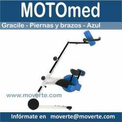 MOTOMED loop.la  la terapia de movimiento