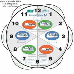 Reloj Control Cambios Posturales
