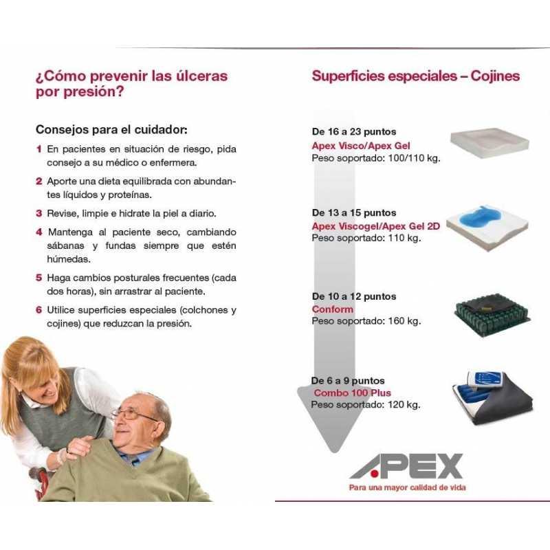 Cojin sedens gel apex medical for Tratamiento antibacteriano