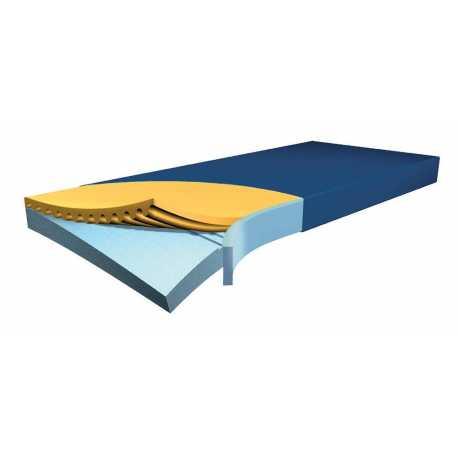 Nuevo colchón Antiescaras Hyper Foam Plus Clinic