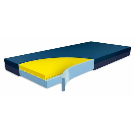 Colchón antiescaras Hyper Foam Visco Clinic 14 Cm altura